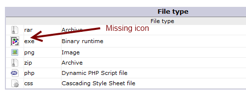 Awstats missing runtime.png icon
